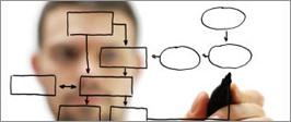 Collaborative Process Modeling